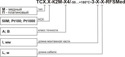 Обозначение при заказе датчика для медицины и пищевой промышленности ТСМ (ТСП)-К2М
